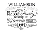 Personalized bless this family light box insert